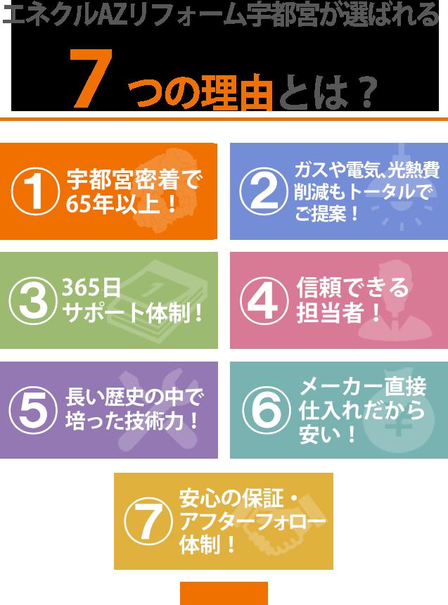 エネクルのリフォームが選ばれる7つの理由とは?